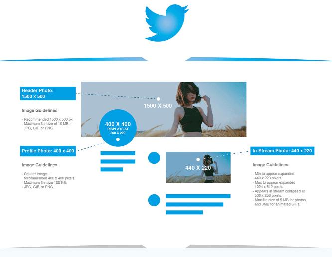 Twitter afmetingen 2020